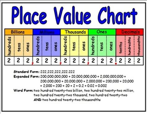 decimal house place value rounding