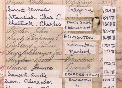 Birth Records Alberta Alberta Vital Records Indexes 171 Genealogy Search Tip