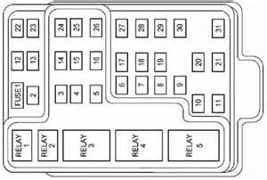2002 Ford F150 Fuse Box Diagram 1999 Ford F 150 Fuse Box Diagram Identification 1999