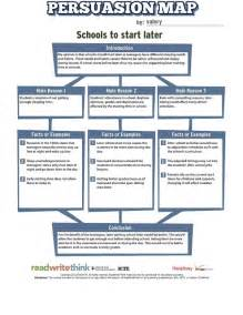 persuasive essay map persuasion map thesis statements maps
