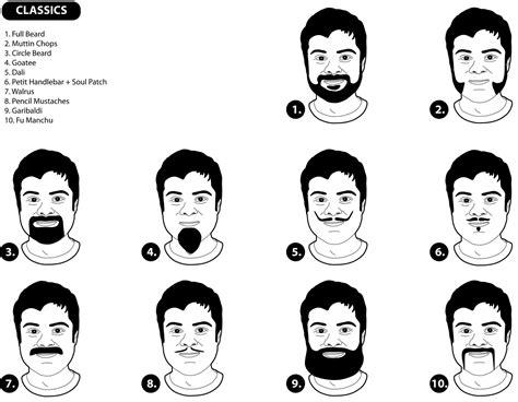 osha beard regulations osha facial hair chart hairstylegalleries com