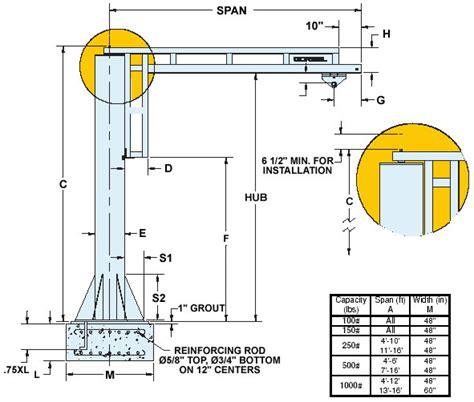 jib crane design free standing work station jib cranes gorbel jib cranes