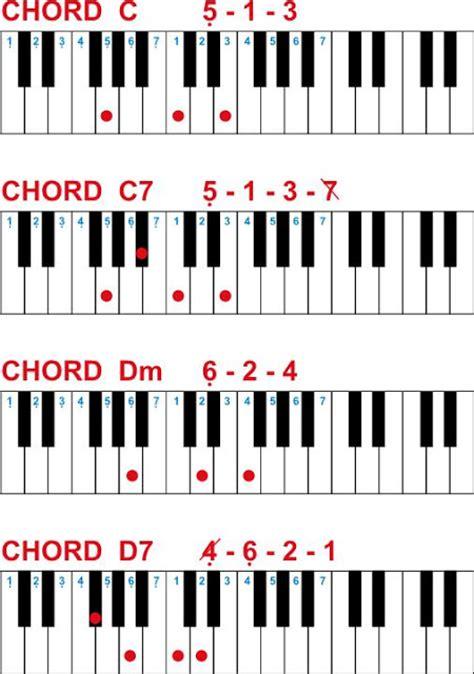 tutorial keyboard lagu tetap dalam jiwa chord gitar gang animegue com