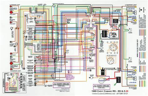 1969 firebird wiring schematic free wiring
