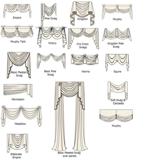 Style Guide The Belt Drape by Best Ideas About Curtain Swag Swag Valance And Valance