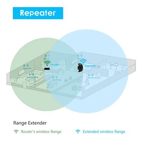 Wavlink N300 Wireless Repeater wavlink n300 300mbps 802 11n b g 3dbi antennas