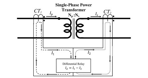 1 phase power wiring diagram components