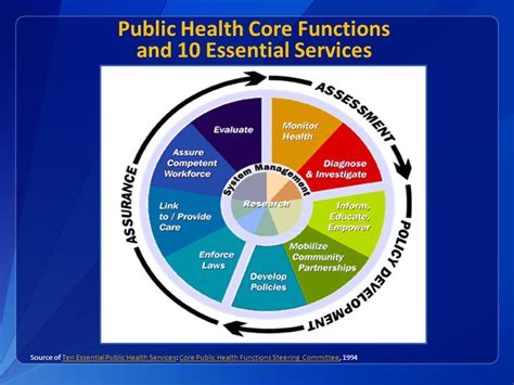 essentials of health policy and essential health united states health 101 individuals and