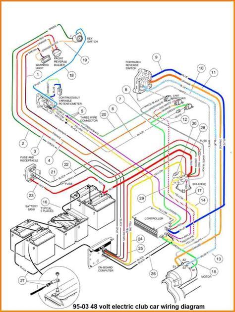 Yamaha 48v Golf Cart Wiring Diagram Wiring Diagram