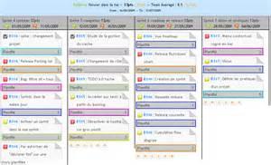 Sle Social Media Marketing Plan Template by Communication Plan Communication Plan Organisation