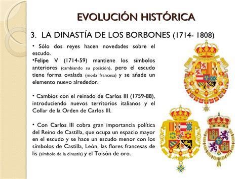 themes significado en español evoluci 243 n hist 243 rica del escudo de espa 241 a y su significado