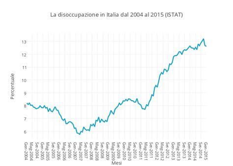 disoccupazione e crisi i dati della cisl notizie