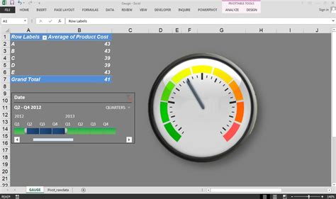 excel speedometer template building excel dashboard with pivot timeline and