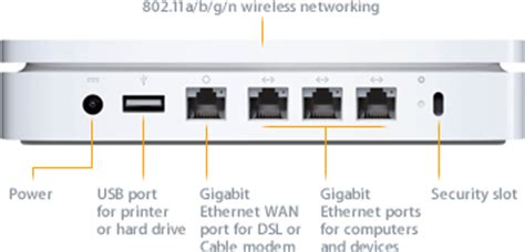 airport extreme is it a good gigabit switch apple adds gigabit ethernet to airport extreme base