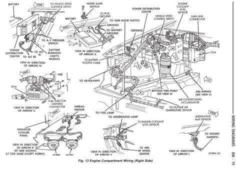 1996 jeep grand engine diagram automotive parts