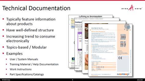 the product is docs writing technical documentation in a product development books aras plm resources enterprise plm software aras