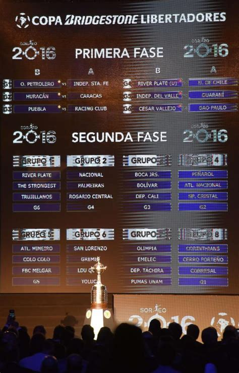 Calendario Copa Libertadores Listos Los Grupos De La Copa Libertadores De Am 233 Rica La Z