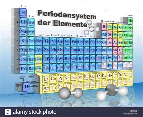 periodic table of elements in german 3d illustration