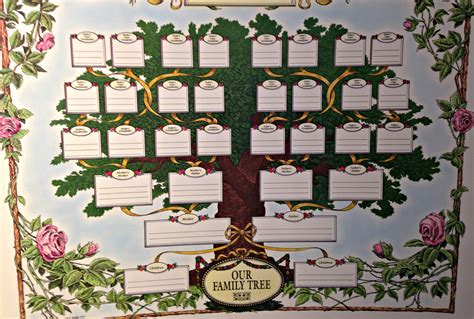 decorative family tree template prints mcdowell house museum inc
