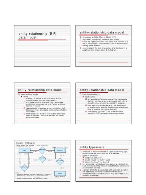 entity biography form sagia dbms entity relationship e r data model relational model