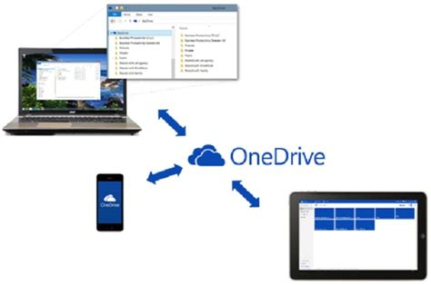 how to fix problems with microsoft onedrive in windows 10