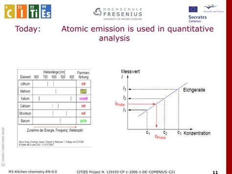 What Us Mba In Quantitative Analysis by Ppt Chemistry For Cooks The Alliteration Powerpoint