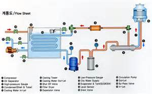 vacuum schematic symbols vacuum wiring diagram free