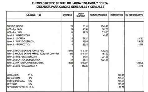 aumento salarial do comrcio 2016 salvador aumento salarial do comrcio 2016 salvador www uta larga