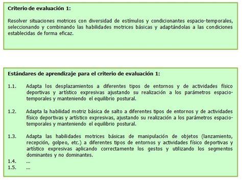 programaciones lomce educacion fisica la educaci 243 n primaria y la educaci 243 n f 237 sica en el nuevo