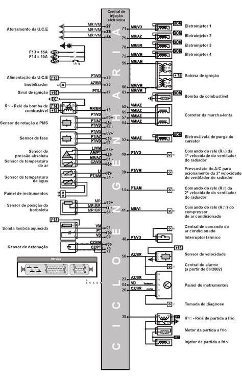 motorcycle electrical wiring diagram thread motorcycle