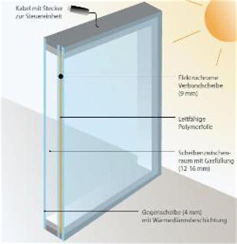 Fenster Sichtschutz Auf Knopfdruck by Dimmbare Verglasung Sonnenschutz F 252 R Fenster Auf Knopfdruck