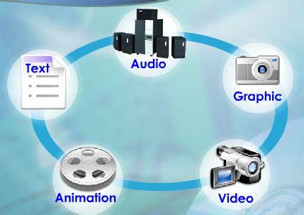 design elements of text media 5 components of multimedia moonsalim