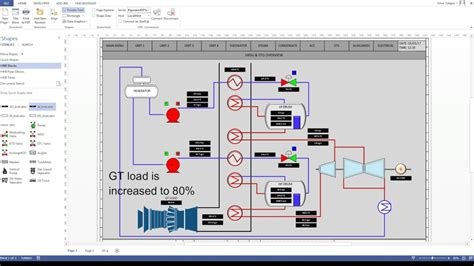 visio simulation functional and scada hmi diagram on visio ccpp