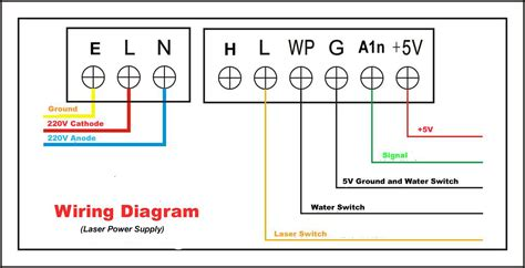 co2 laser power supply wiring diagram mactron tech