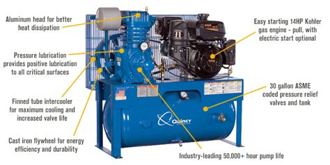 quincy qp 7 5 pressure lubricated reciprocating air compressor 14 hp kohler gas engine 30