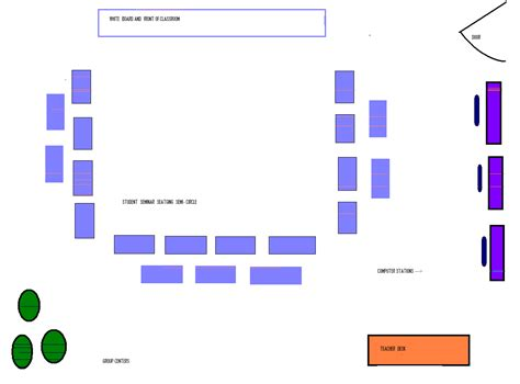 classroom layout design seating physical arrangements physical space learning environment e portfolio