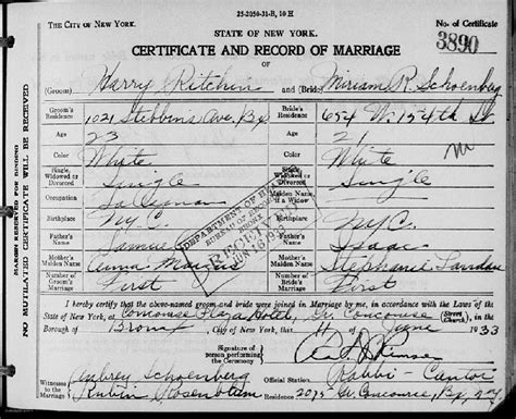 Bronx Marriage Records Mariam Guercina Schoenberg Ritchin