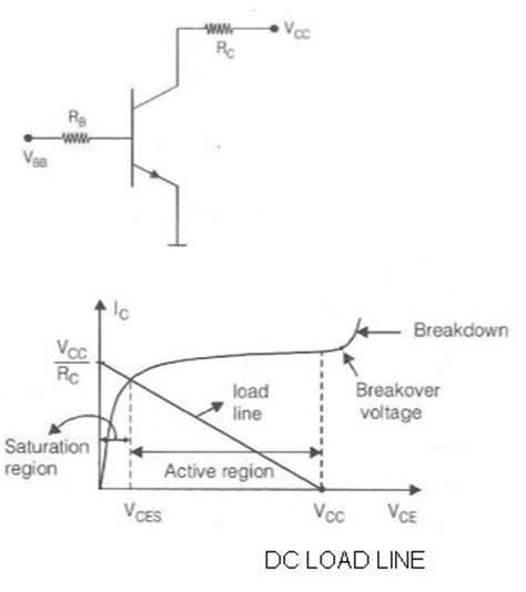 transistor load line load line 組圖 影片 的最新詳盡資料 必看 www go2tutor
