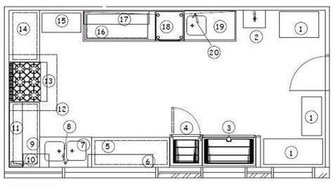 exles of layouts of commercial kitchen afreakatheart commercial kitchen layout inspiration for caf 233 owners