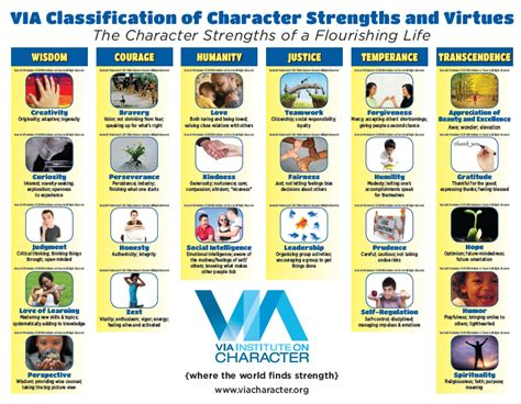 lighter as we go virtues character strengths and aging books learn your 24 character strengths via character survey