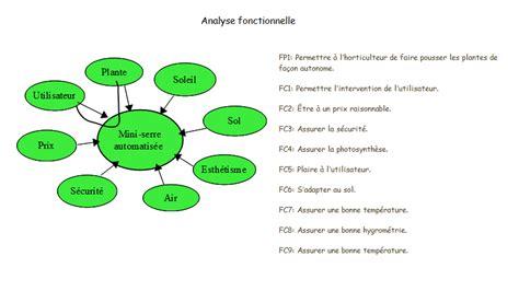 exemple diagramme pieuvre nyak95