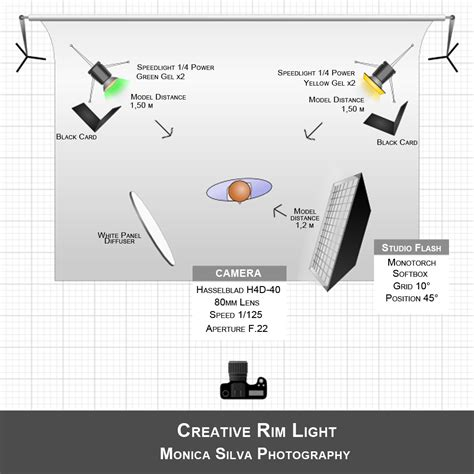 light of the creative rim light tutorial