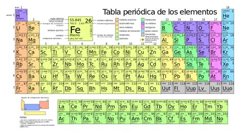 Es Periodic Table by File Periodic Table Large Es Svg Wikimedia Commons