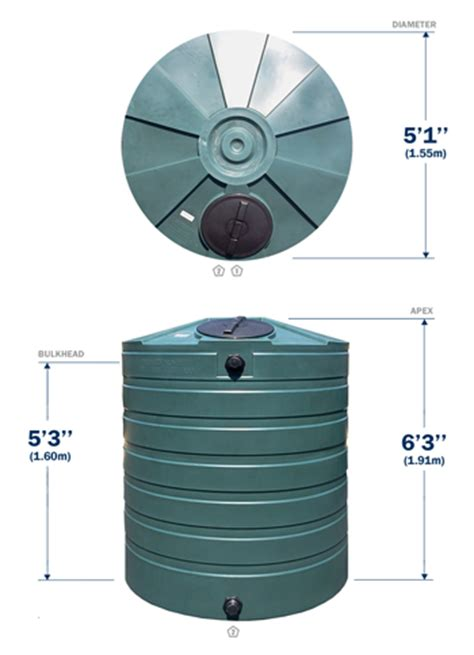 Small Water Tank Dimensions Ready Institute 865 Gallon Water Storage Tank Ready