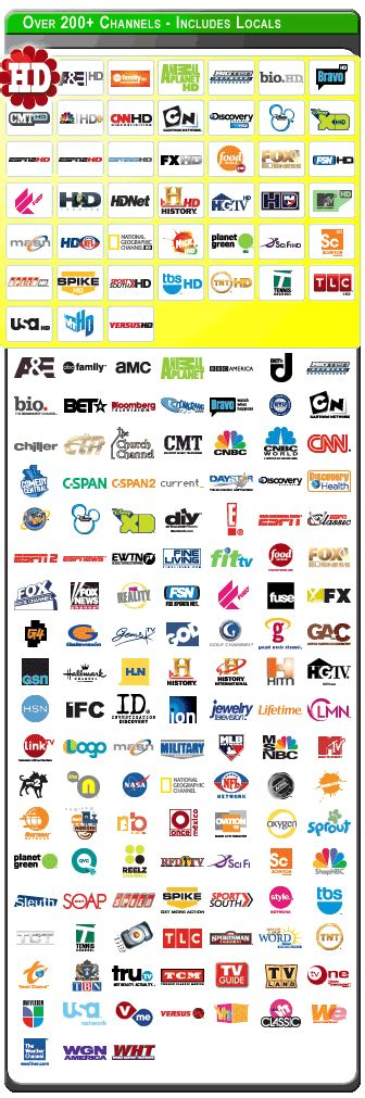 directv channel directv choice xtra hd dvr package channels and pricing satellite tv package deals