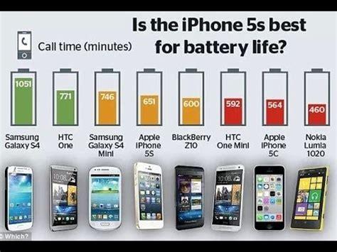 smartphone best battery top 10 smartphones with battery 3 2014