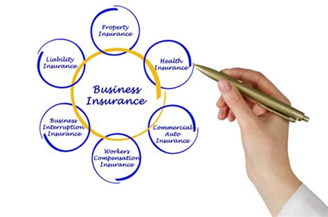 insurance for business choosing an insurance broker for your small business