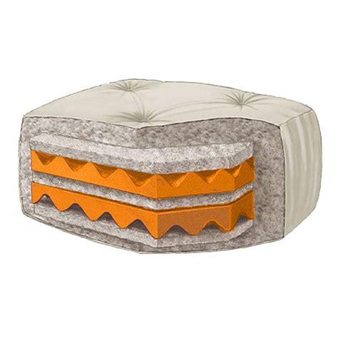 wolf ultimate serenity 8 futon mattress with