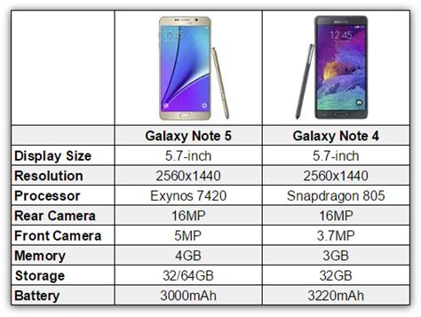 galaxy note   galaxy note  worth  upgrade