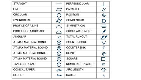 Drawing Symbols by Machining Drawing Symbols Chart Related Keywords